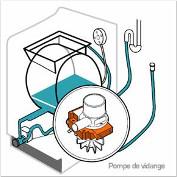 Comment vidanger un lave linge m thode electroguide - Programme vidange machine a laver ...