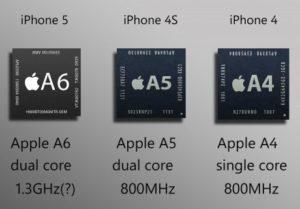 Processeur iPhone A4 A5 A6