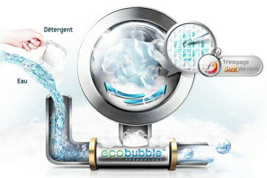 Que vaut le lave linge samsung eco bubble electroguide - Technologie eco bubble ...