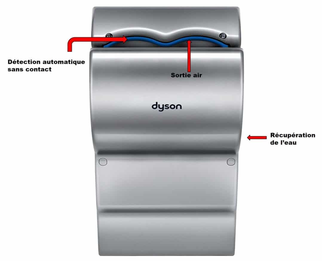 avis s che mains lectrique dyson airblade ab14. Black Bedroom Furniture Sets. Home Design Ideas