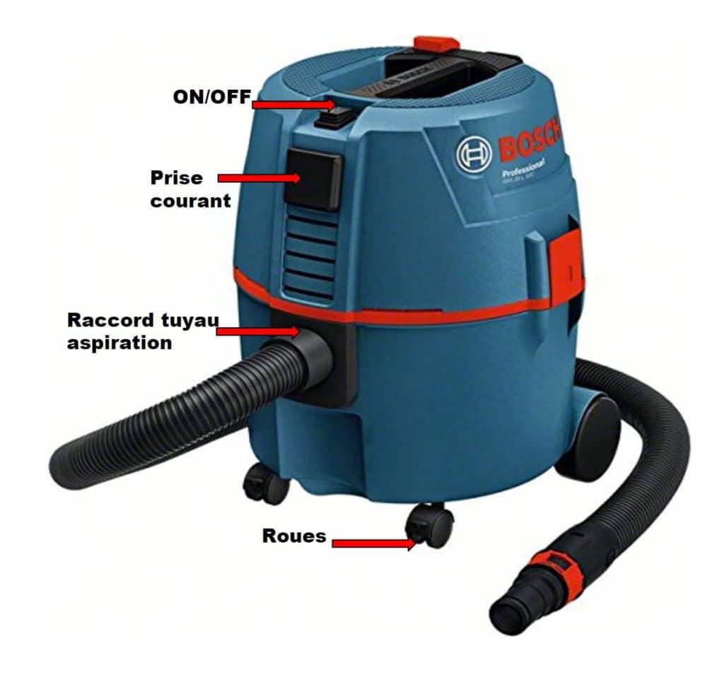 avis aspirateur eau et poussi re bosch pro gas 20 electroguide. Black Bedroom Furniture Sets. Home Design Ideas